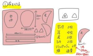 ごっつん防止クッションの型紙の図説