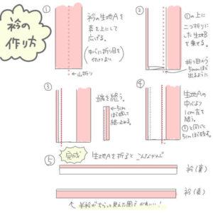 衿の作り方のイラスト