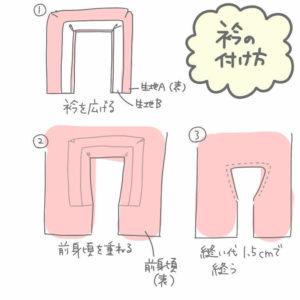衿の付け方のイラスト