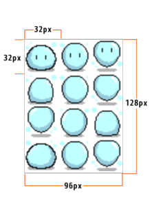 pictSQUAREにおけるアバターの規格